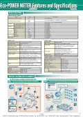 Eco-POWER METER - Audin - Page 3