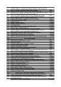 poseban popis arhivskog i registraturnog gradiva s rokovima - FSB ... - Page 2