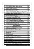 poseban popis arhivskog i registraturnog gradiva s rokovima - FSB ... - Page 3