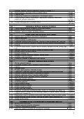poseban popis arhivskog i registraturnog gradiva s rokovima - FSB ... - Page 4