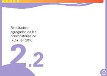 2.2 Resultados Agregados de las Convocatorias de I - ICONO