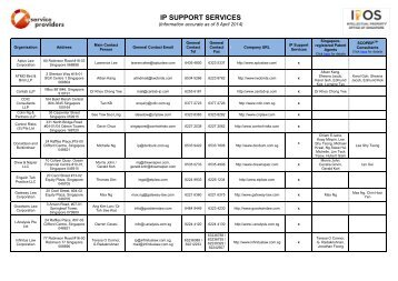 IP SUPPORT SERVICES - Intellectual Property Office of Singapore