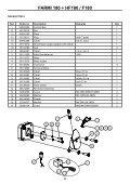 FARMI 180 + HF180 / F180 - Farmi Forest - Page 4