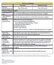 F21 Online App Form - BDO - Page 3