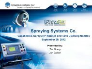 SprayDry® Nozzle History - Spraying Systems Co.