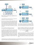 Directivity and VSWR Measurements - Marki Microwave - Page 3