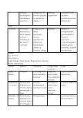 Forløb korstogene Faglige mål: – reflektere over ... - historiedidaktik.dk - Page 6