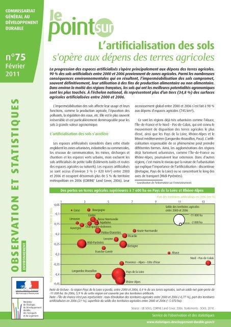 observation et statistiques - Ministère du Développement durable