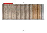 Sheet1 Page 1 4 rok CZWARTEK 7.30-11.00 1 2 3 4 5 6 7 8 ... - Fatcat