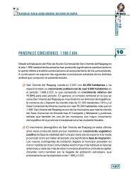 PAC SAN VICENTE DEL RASPEIG-CAP-10-Principales ... - Pateco
