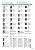 HomeWorks - Lutron - Page 6