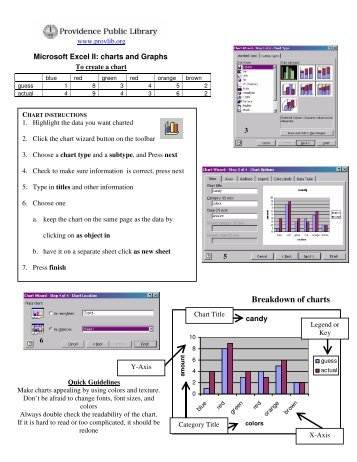 Microsoft Excel 2: Charts & Graphs