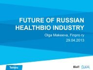 FUTURE OF RUSSIAN HEALTHBIO INDUSTRY