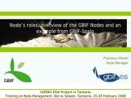 GLOBAL BIODIVERSITY - Gbif.es