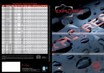 length - Explorer Cases