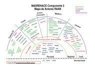 Mapa de actores K3.pdf - MASRENACE