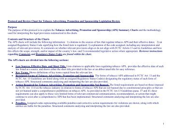 protocol synopsis template - ghana s comprehensive