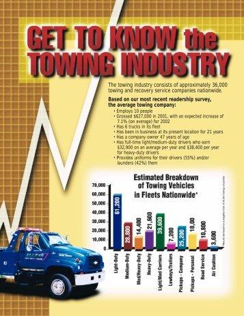 840 SurveyFlyer 2002 - Tow Times Magazine Online