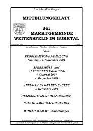 Neue bekanntschaften grosspetersdorf. Singlebrsen