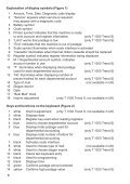Operations manual - FP-IMS - Page 4