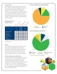 Overview - National Agricultural Statistics Service - Page 3