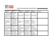 Rubric for Evaluating Program Assessment Plans ... - Casper College