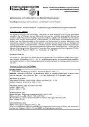 Zitierstandard - am Fachbereich Wirtschaftswissenschaften