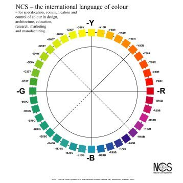 NCS – the international language of colour