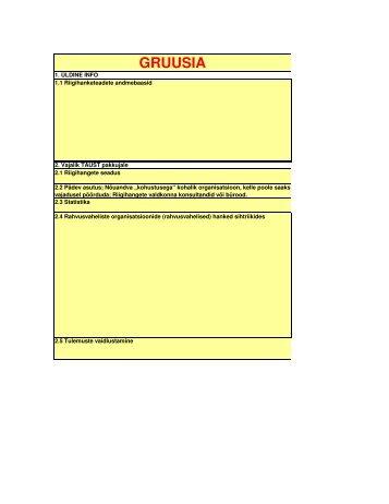 Gruusia riigihanked_2010