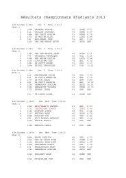 RESULTS CHAMP UNIVER 2013