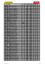 DUNLOP zimski cenik 2012 s slikami velja od 1.6 - Petrol