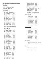 2011 Daffodil Festival 5K Run Results- Females