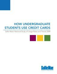 HOW UNDERGRADUATE STUDENTS USE CREDIT CARDS