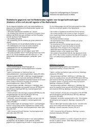 20130131 1800 Jaarcijfers van het register - Inspectie ...