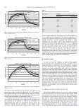 Modelling of hysteresis influence on mass transfer in building ... - Page 4