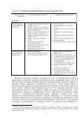 Немецкоязычные элементы в русскоязычных газетах Германии - Page 7