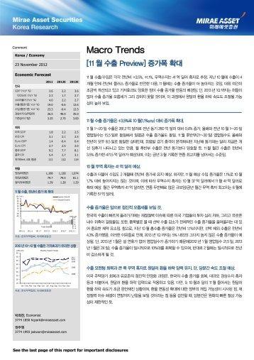 Macro Trends - 미래에셋증권