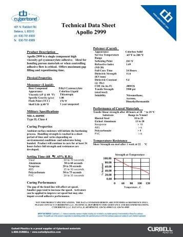 Cyberbond Apollo 2999 Cyanoacrylate Adhesive - Curbellplastics.com