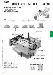 Компактный цилиндр с направляющими MGP (pdf) - SMC