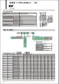 Компактный цилиндр с направляющими MGP (pdf) - SMC - Page 2