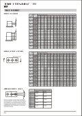 Компактный цилиндр с направляющими MGP (pdf) - SMC - Page 4