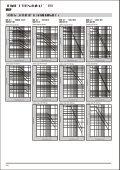 Компактный цилиндр с направляющими MGP (pdf) - SMC - Page 6