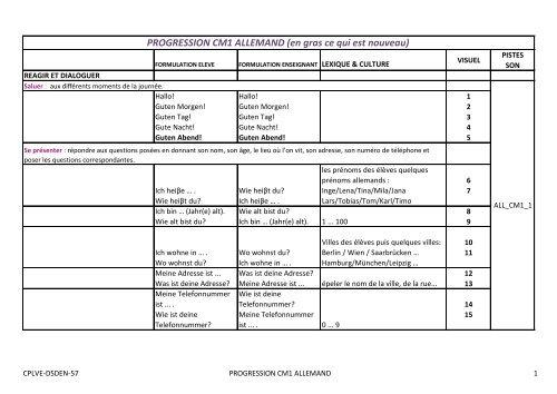 Progression Cm1 Allemand Académie De Nancy Metz