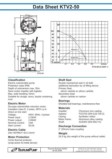 250 free Magazines from CONSOLIDATEDPUMPS.COM