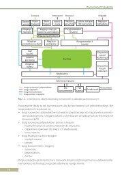 12.2. Skład chemiczny i wartość odżywcza owoców - Sklep ...