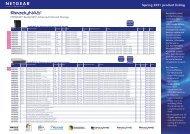 Spring 2011 product listing - Gentek