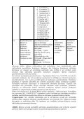 Ķekavas pagasts, Ķekavas novads - Page 2