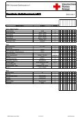 DRK-Notfallrucksack ARZT - Page 2