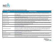 Tableau des références citées dans la base de données ... - INESSS