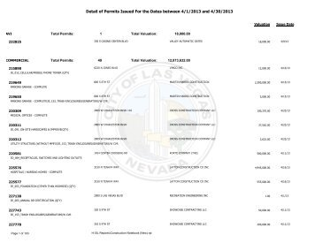 Detailed Permits Issued Report - April 2013 - City of Las Vegas